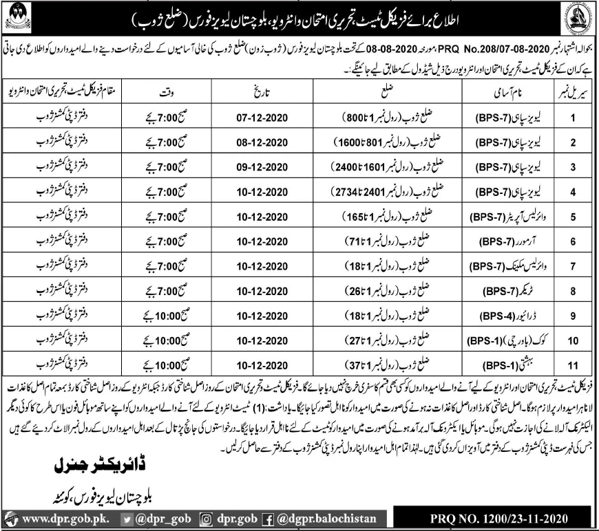 Levies Forces Balochistan Jobs November 2020
