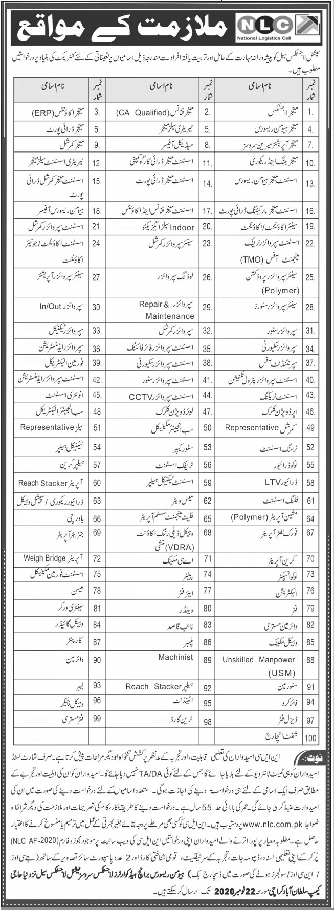 National Logistic Cell NLC Jobs November 2020
