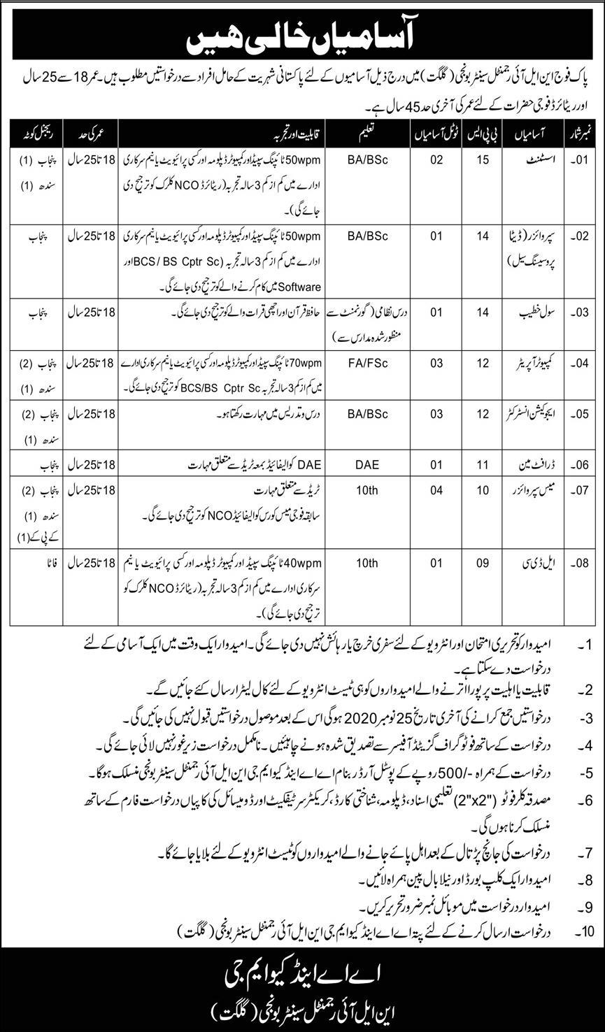 Pakistan Army Jobs November 2020
