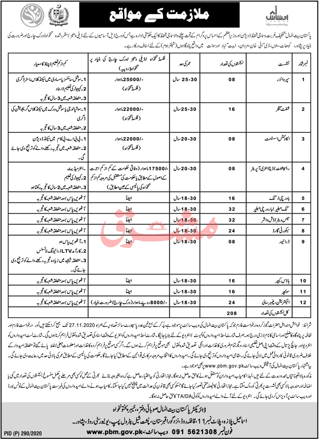 Pakistan Bait ul Mal Jobs November 2020