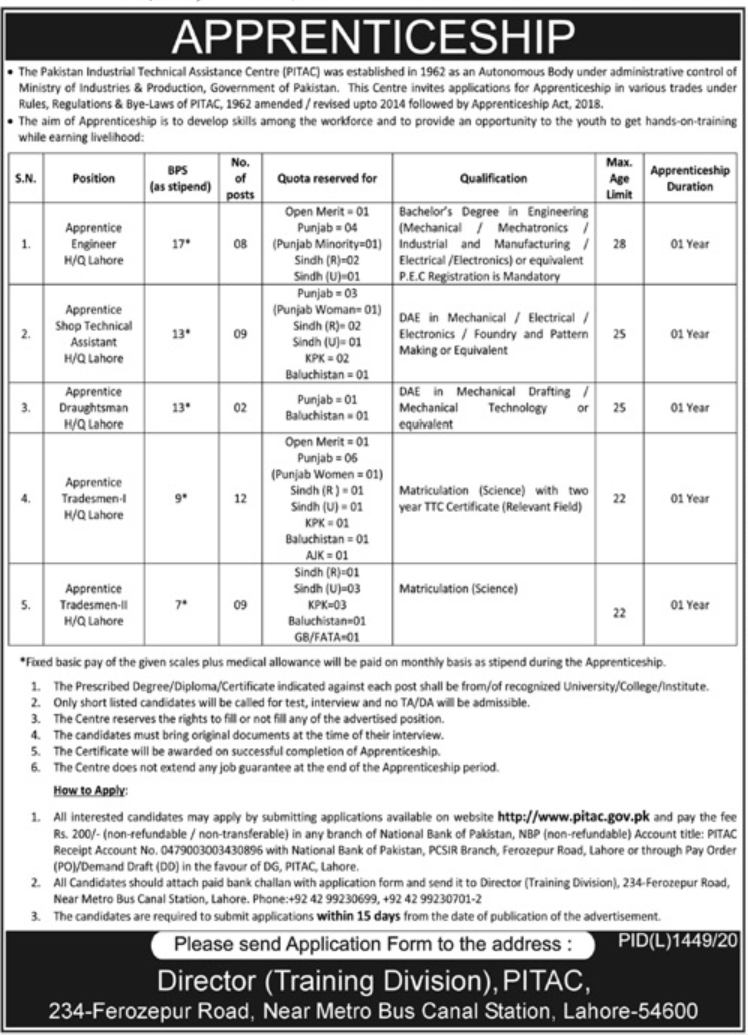 Pakistan Industrial Technical Assistant Centre PITAC Jobs November 2020