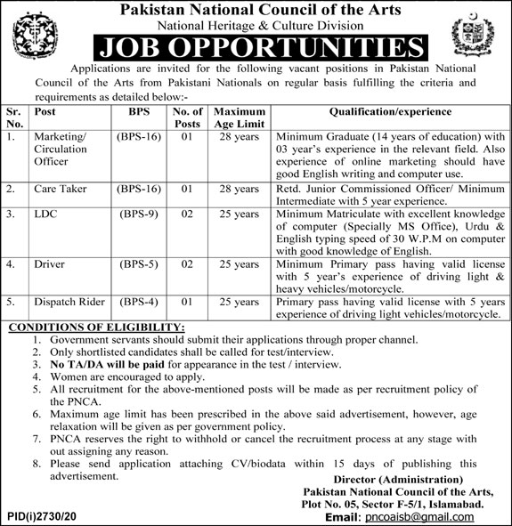 Pakistan National Council of the Arts Jobs November 2020