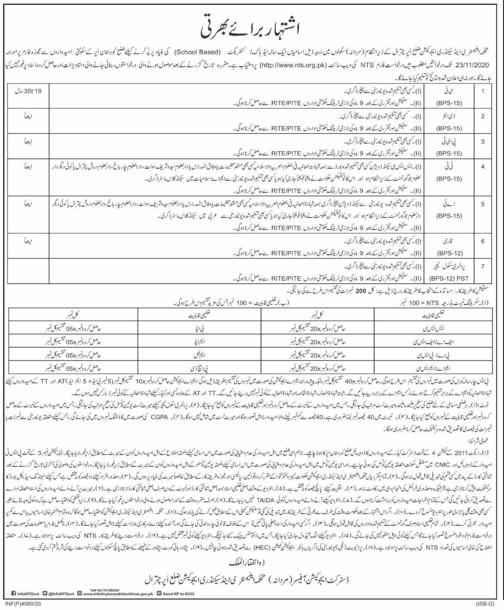 Primary & Secondary education Department Chitral Jobs November 2020