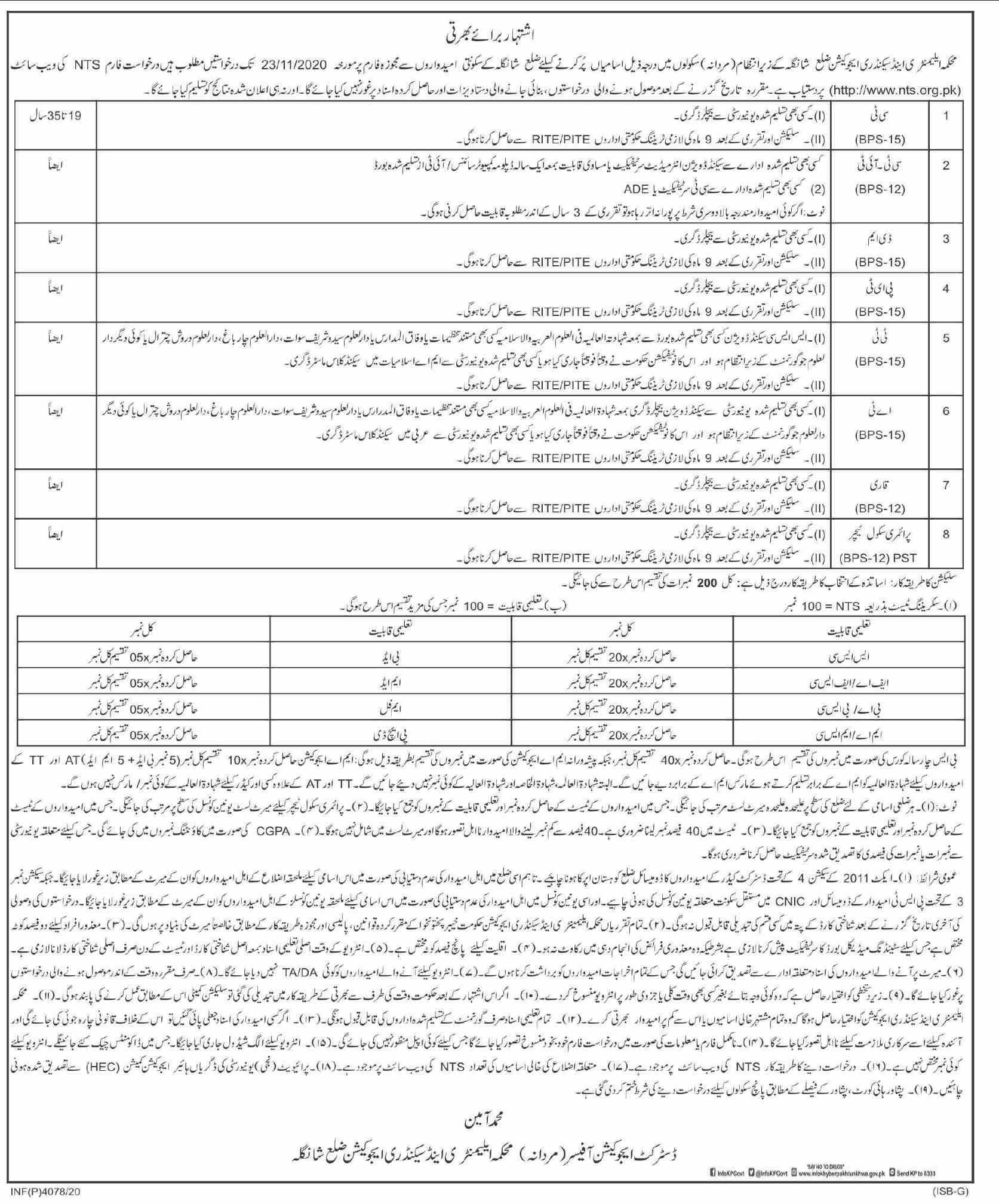 Primary & Secondary education Department Shangla Jobs November 2020