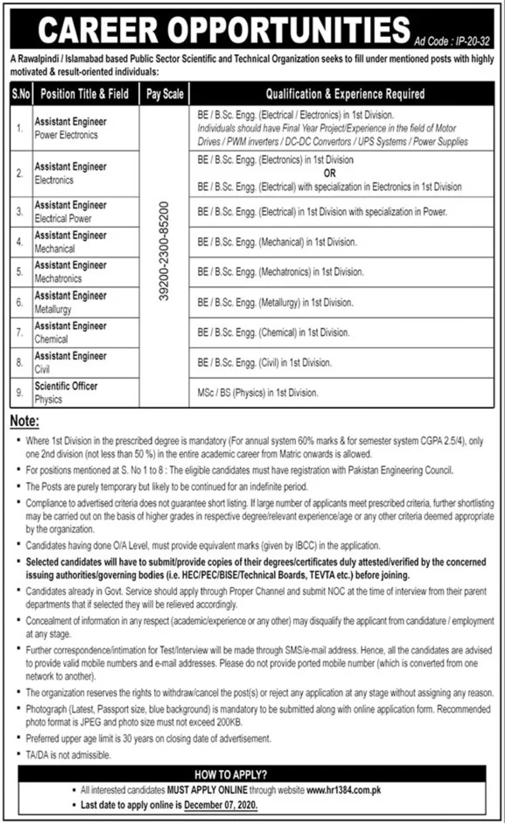 Public Sector Scientific and Technical Organization Islamabad Jobs November 2020