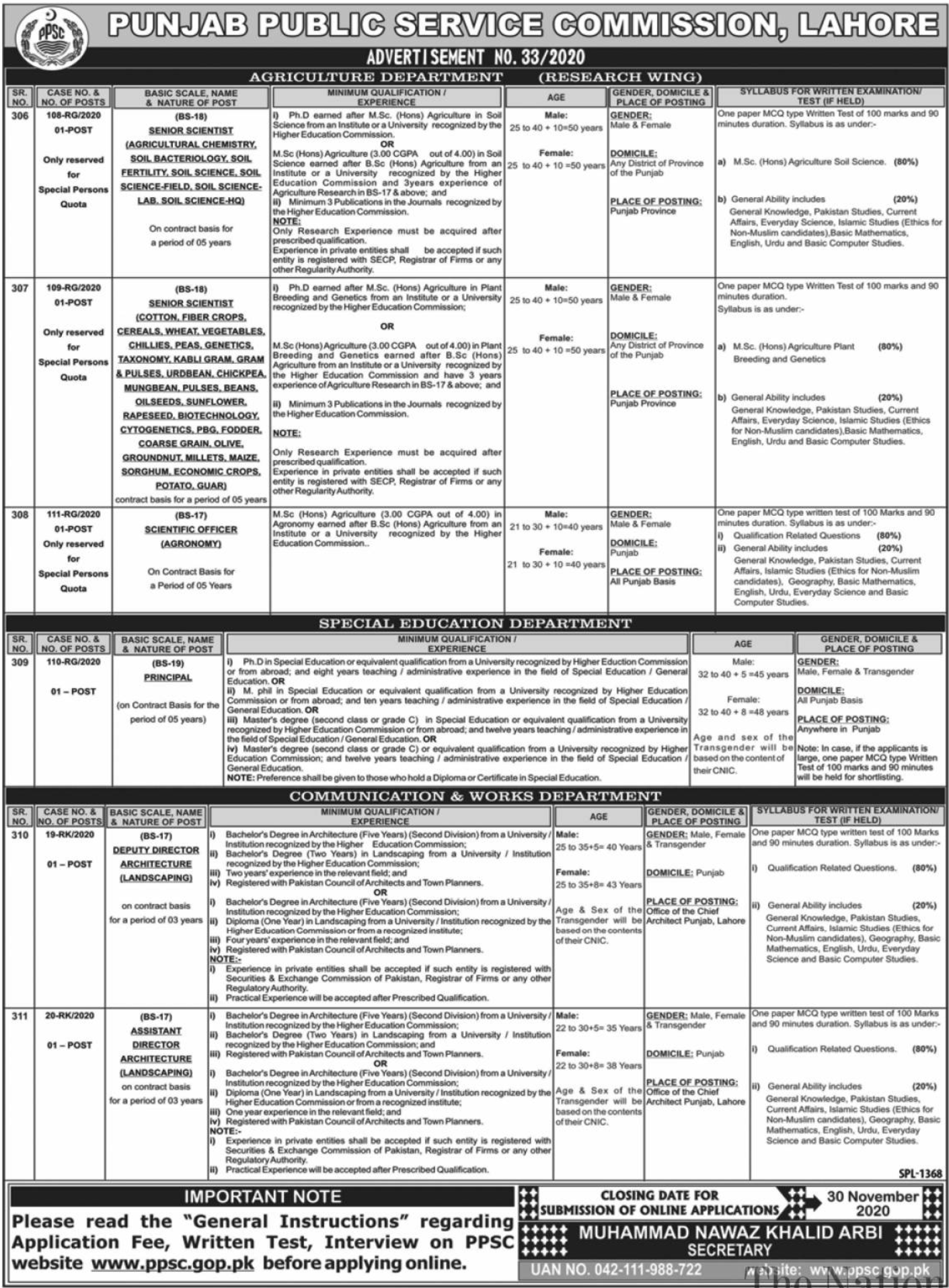 Punjab Public Service Commission PPSC Jobs November 2020