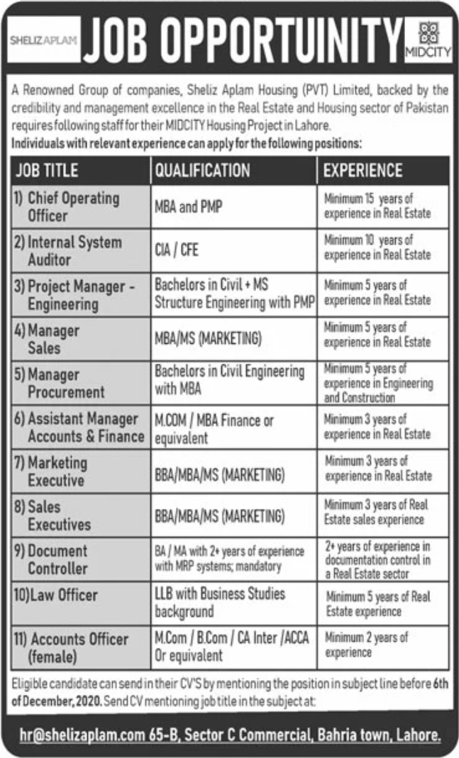 Renowned Group of Companies Jobs November 2020