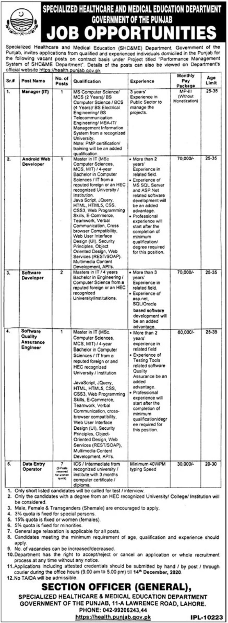 Specialized Healthcare and Medical Education Department Government of the Punjab Jobs November 2020