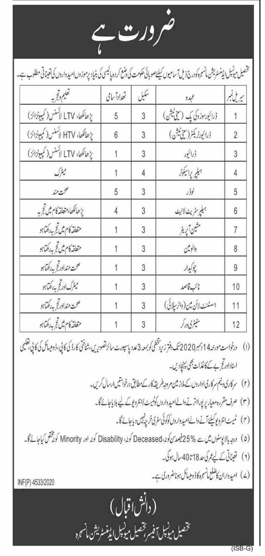 Tehsil Municipal Committee Mansehra Jobs November 2020