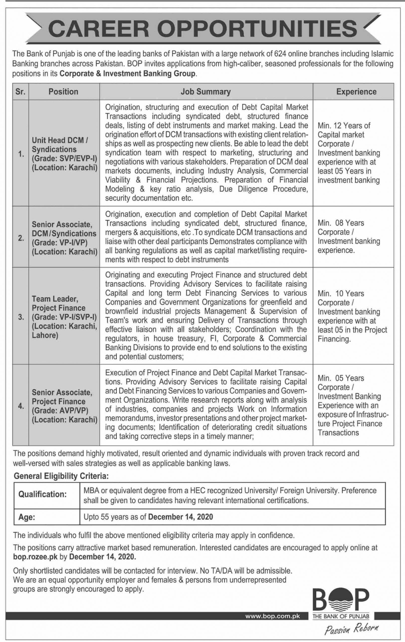 The Bank of Punjab BOP Jobs November 2020