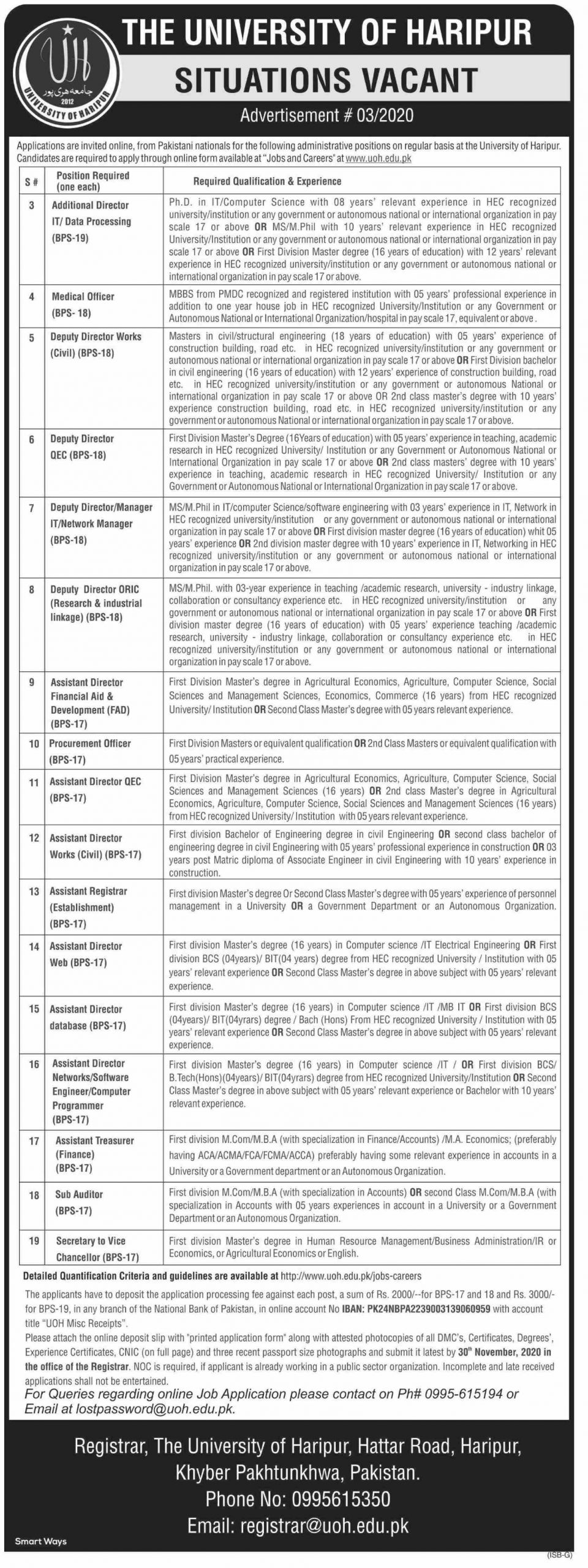 The University of Haripur UOH Jobs November 2020