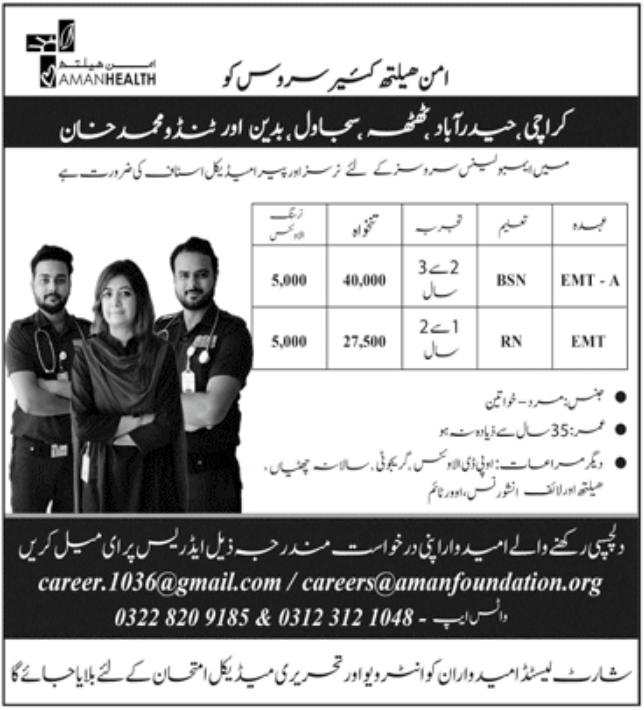 Aman Health Care Services Jobs December 2020