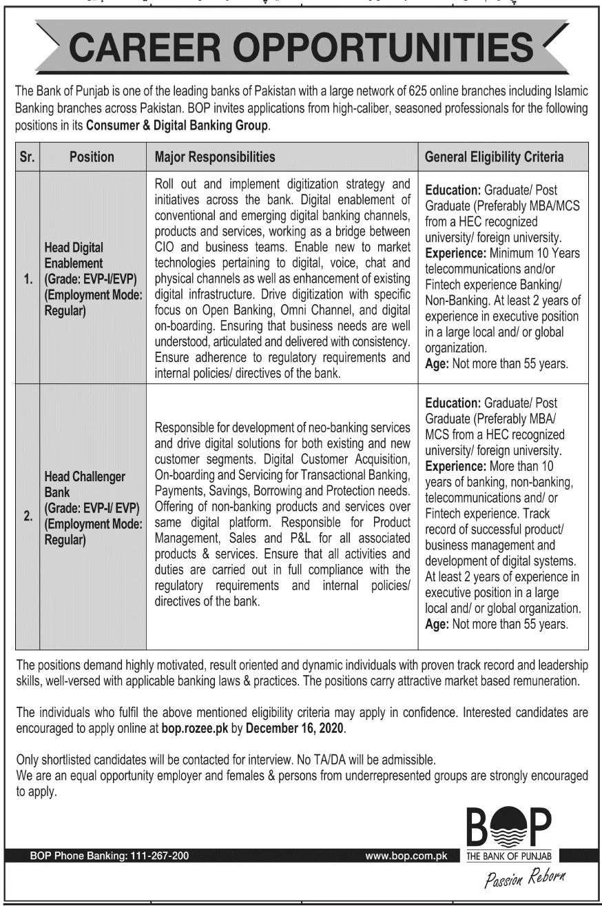 Bank of Punjab Jobs December 2020