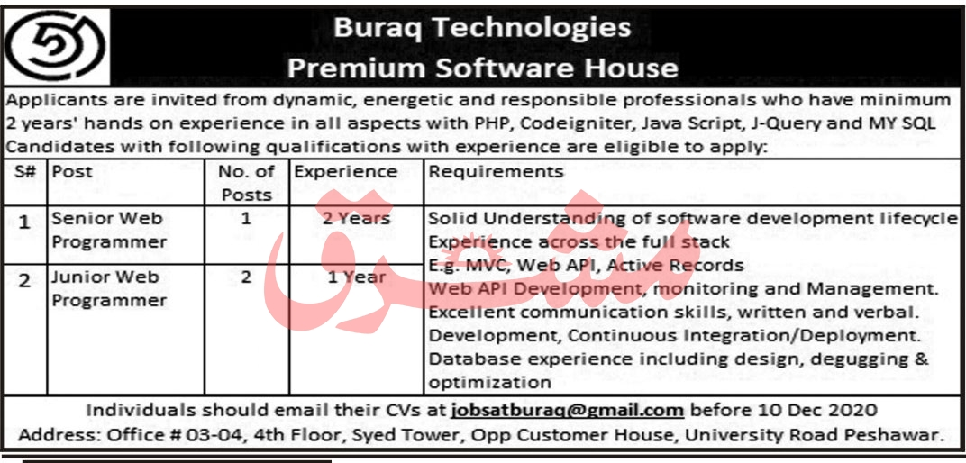 Buraq Technologies Premium Software House Jobs December 2020