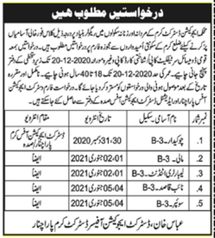 District Education Officers Jobs December 2020