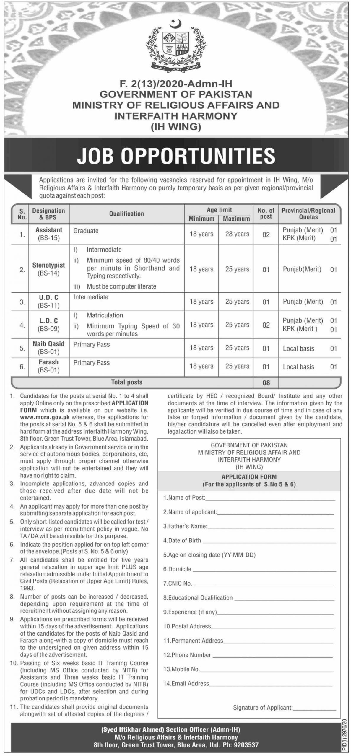 Govt of Pakistan Ministry of Religious Affairs and Interfaith Harmony Jobs December 2020