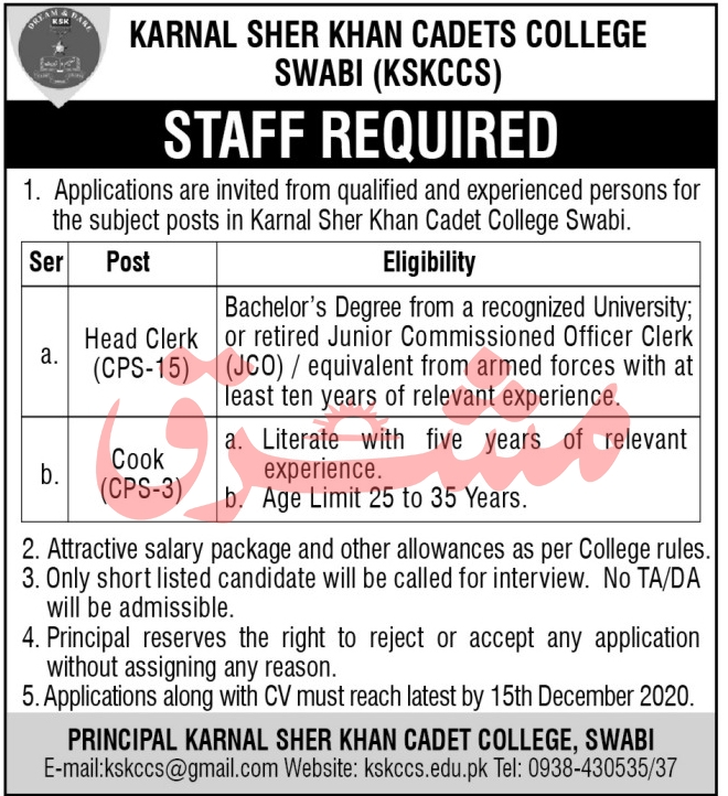 Karnal Sher Khan Cadets College Swabi Jobs December 2020
