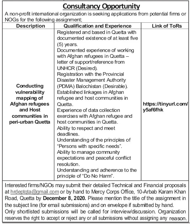 Non Profit International Organization Jobs December 2020