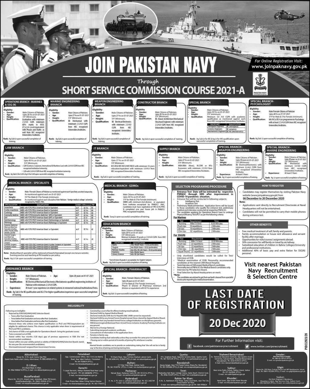 Pakistan Navy Jobs December 2020
