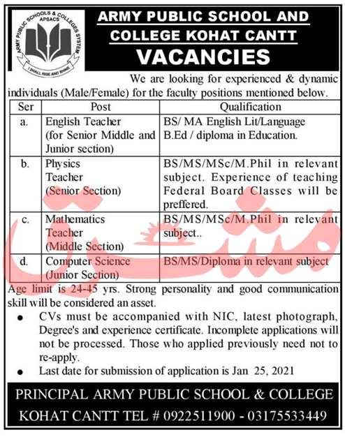Army Public School and College Kohat Cantt Jobs January 2021