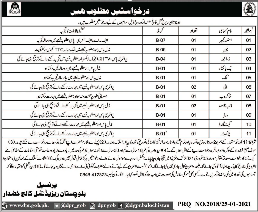 Balochistan Residential College Jobs January 2021
