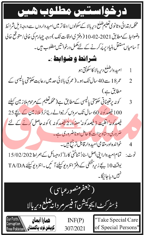 District Education Officer Mardan Jobs January 2021