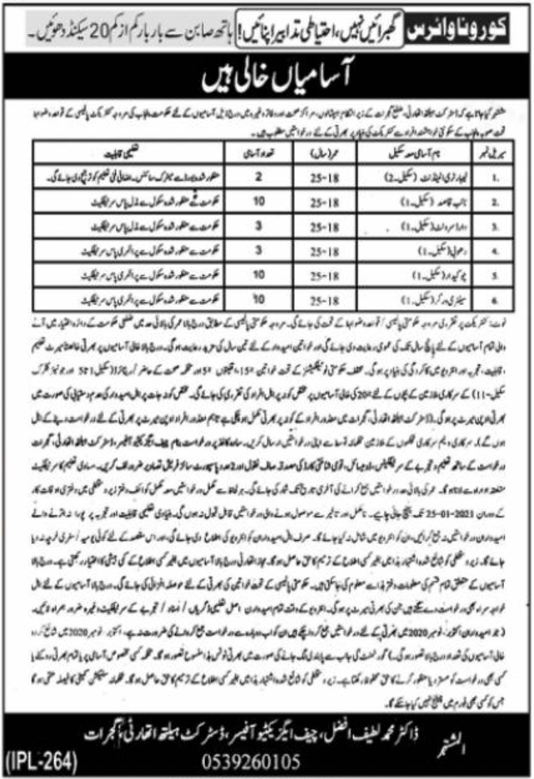 District Health Authority Gujrat Jobs January 2021