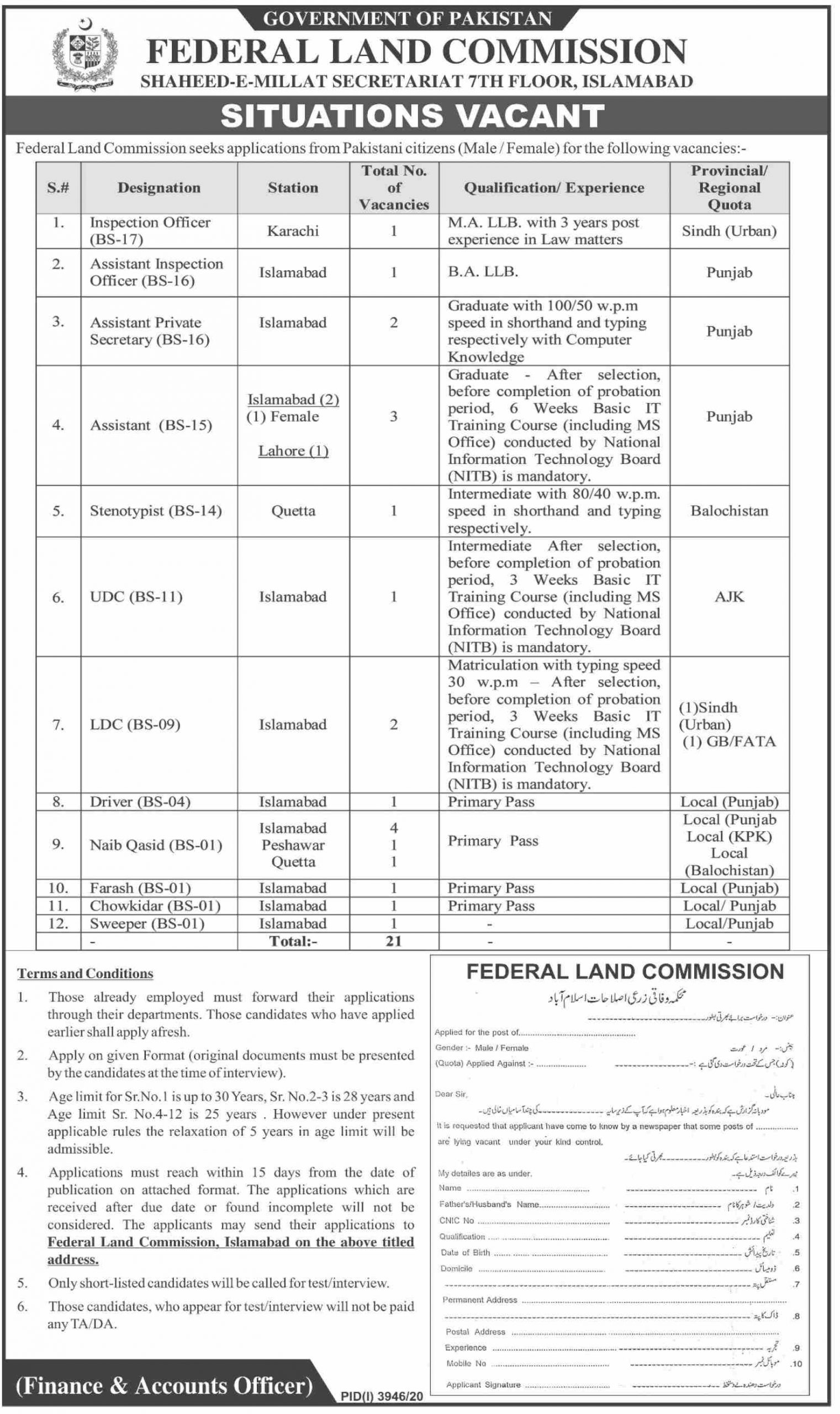 Federal Land Commission Government of Pakistan Jobs January 2021