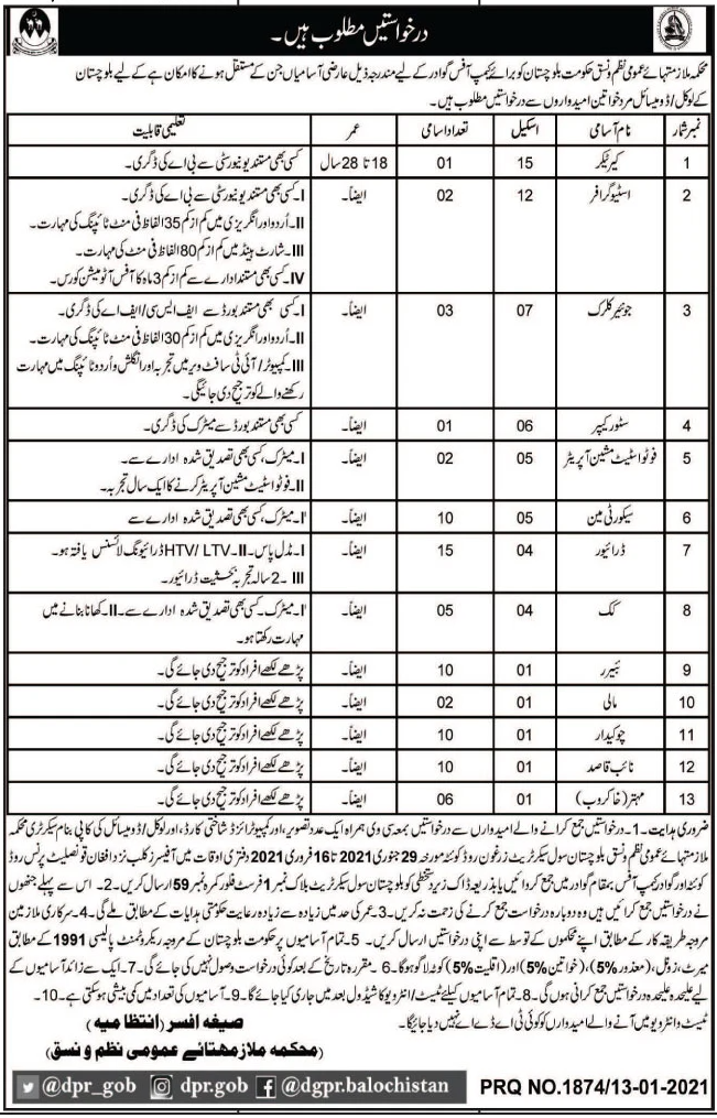 Government of Balochistan Jobs January 2021