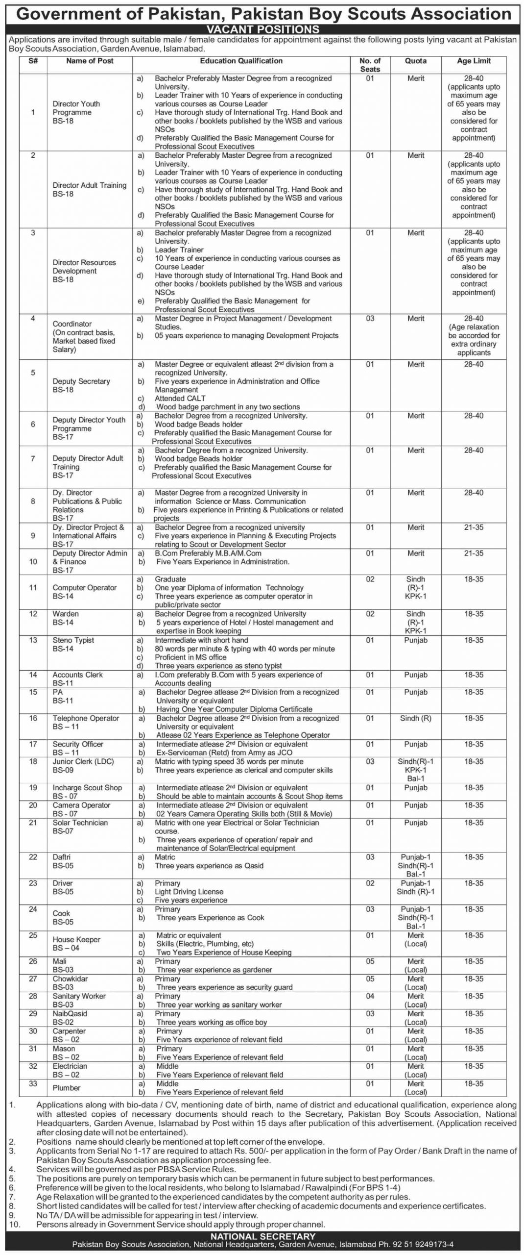 Government of Pakistan - Pakistan Boy Scouts Association Jobs January 2021