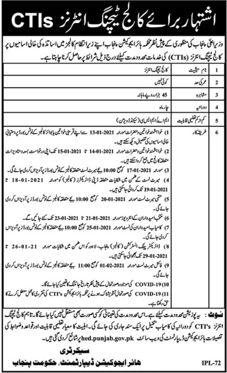 Government of the Punjab Higher Education Department Jobs January 2021