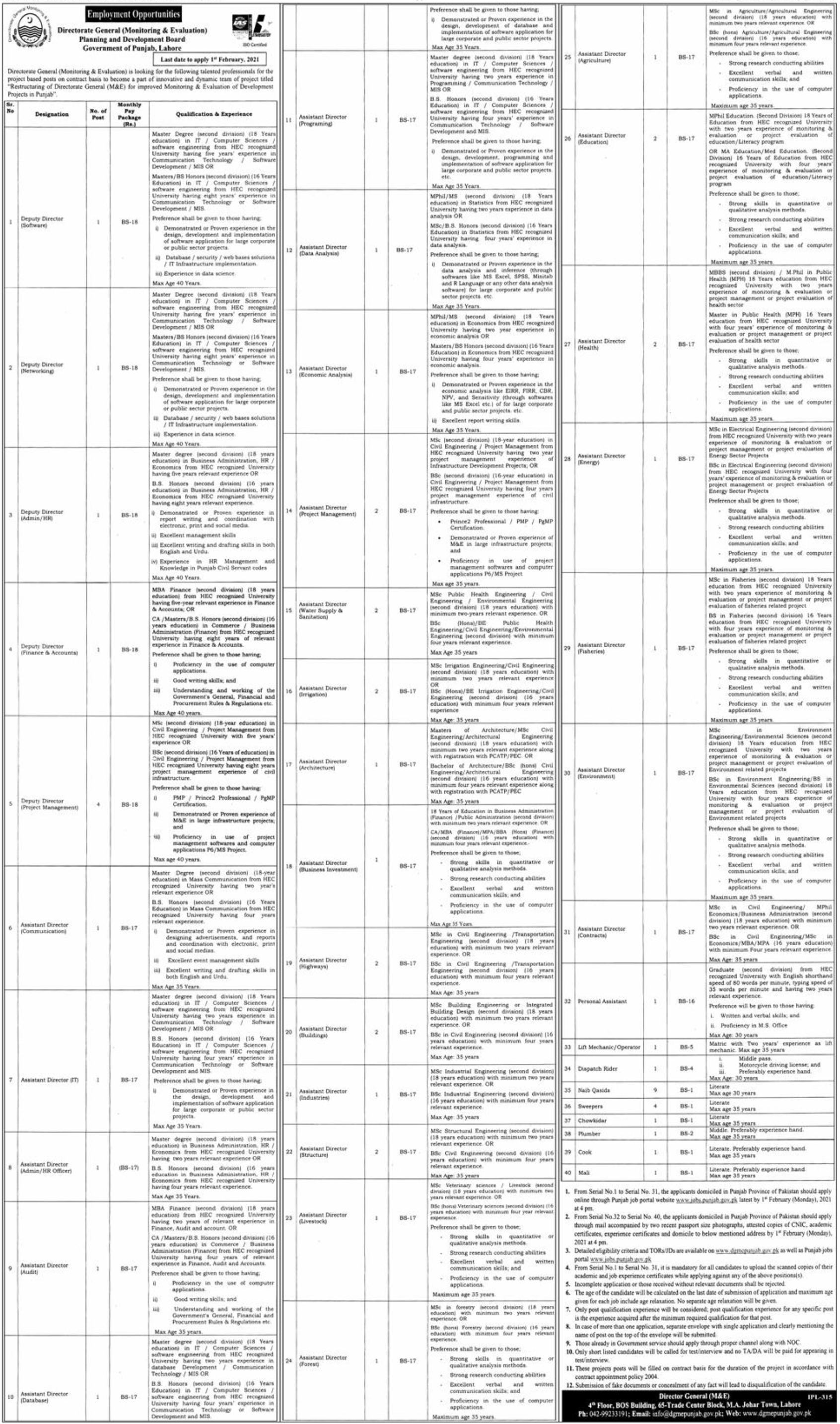 Government of the Punjab Planning and Development Board Jobs January 2021