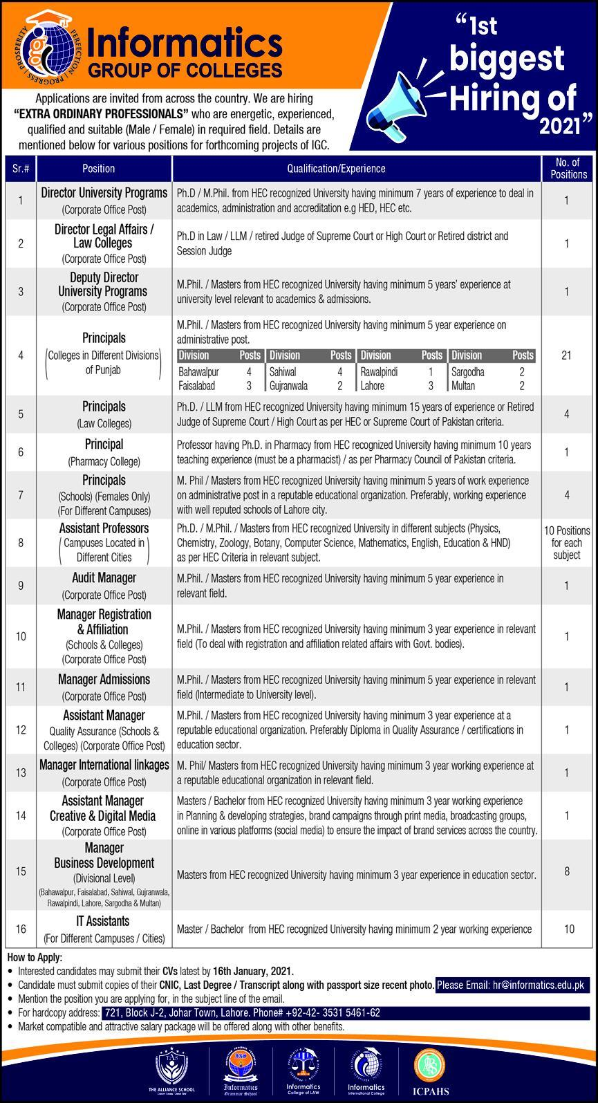 Informatics Group of Colleges Jobs January 2021