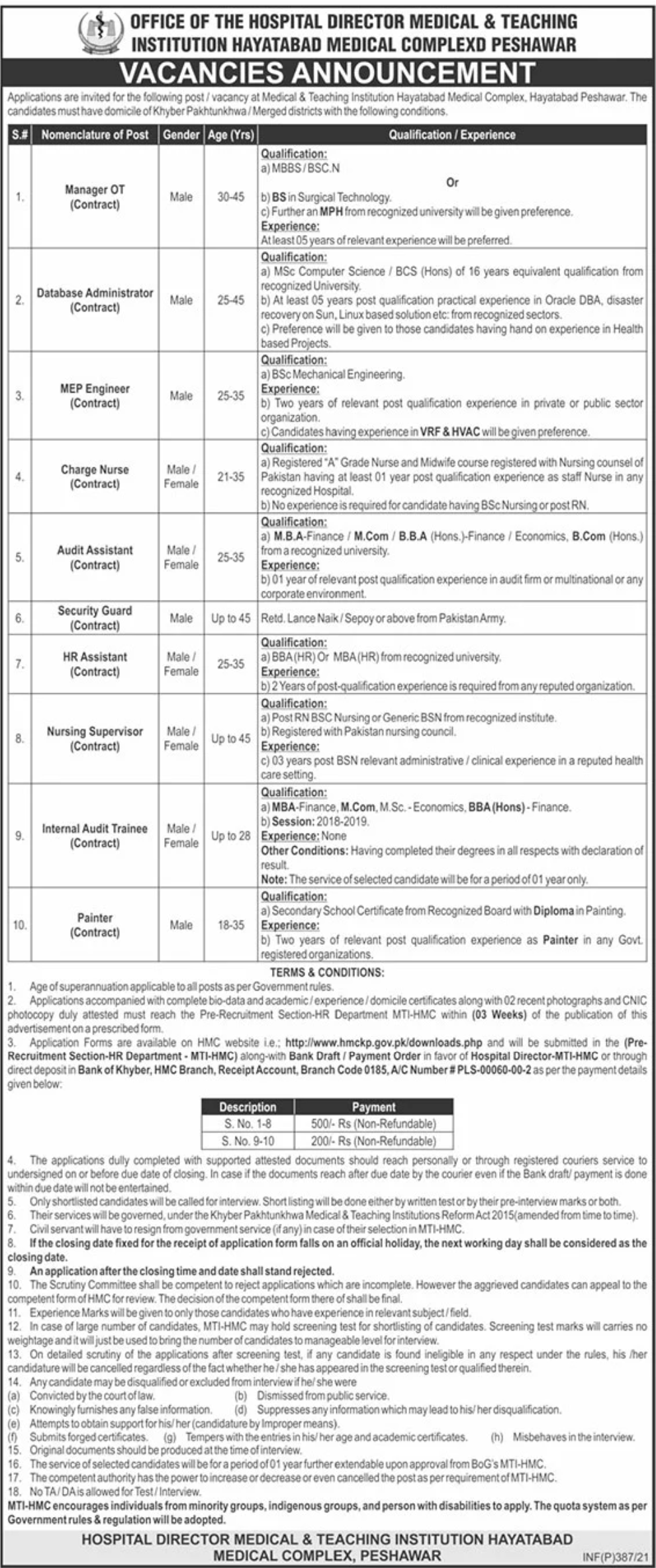 Medical & Teaching Institution Hayatabad Medical Complex Peshawar Jobs January 2021
