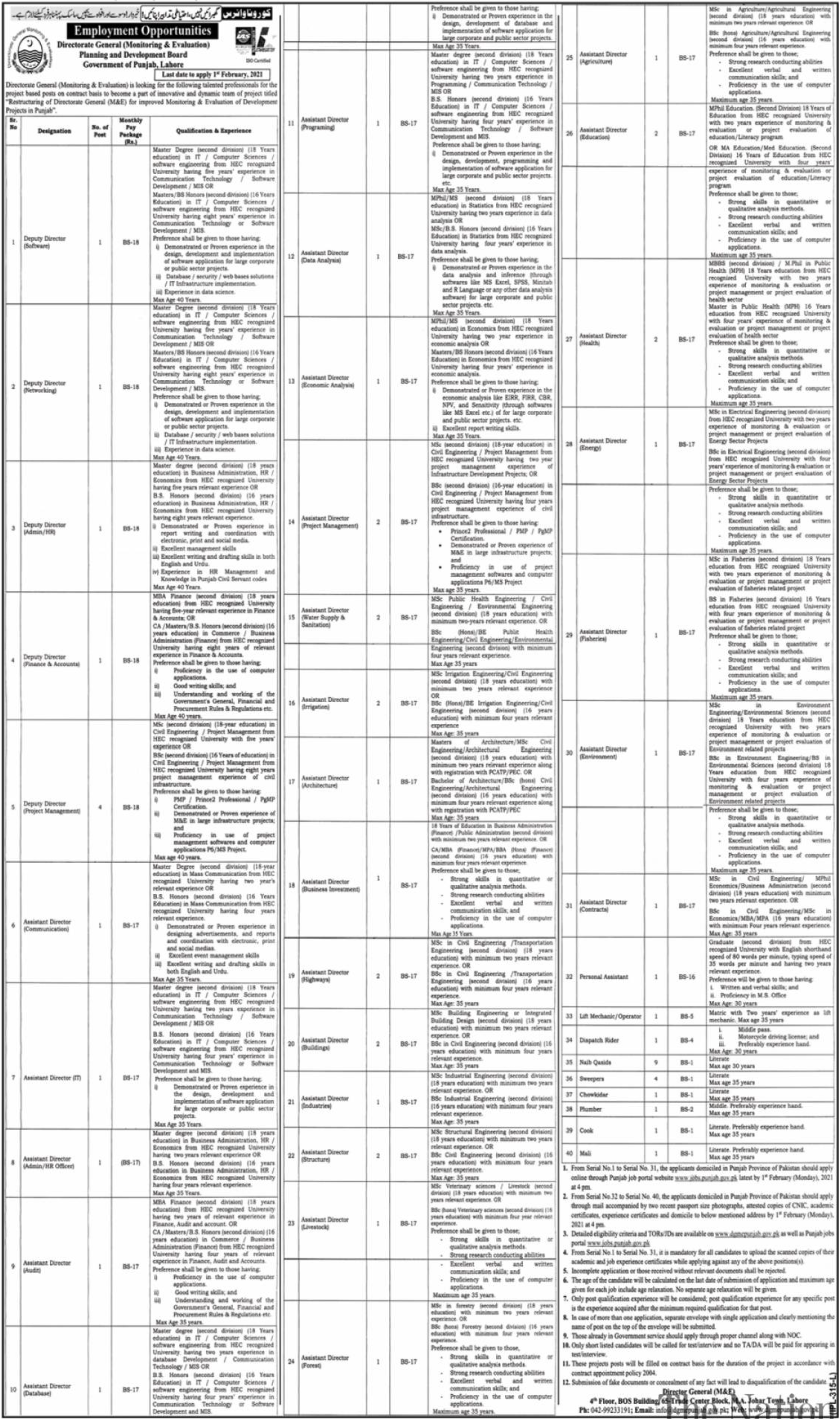 Planning and Development Board Government of Punjab Lahore Jobs January 2021