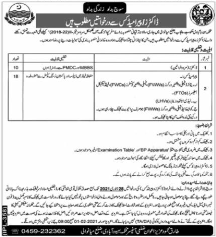 Population Welfare Department Jobs January 2021