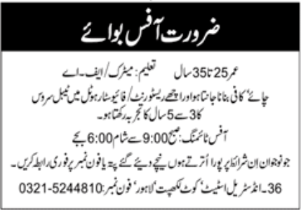 Private Sector Lahore Jobs January 2021