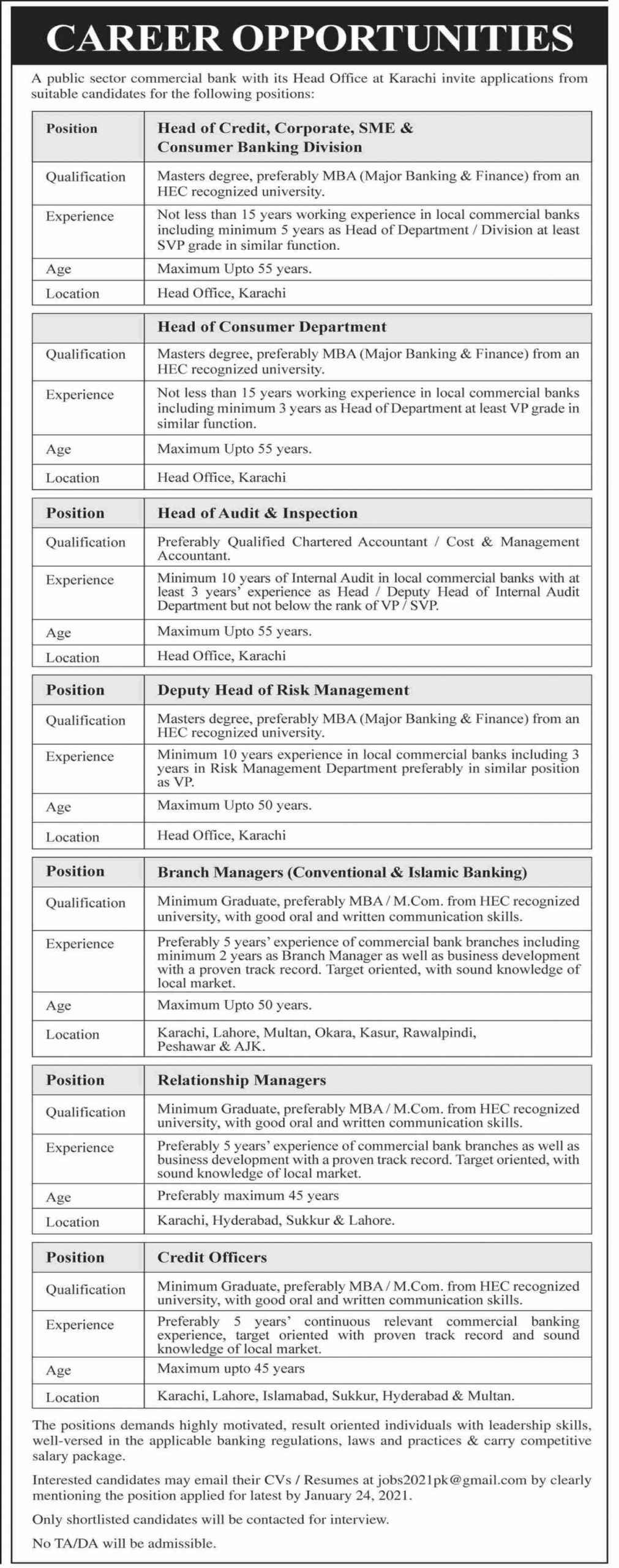 Public Sector Commercial Bank Jobs January 2021