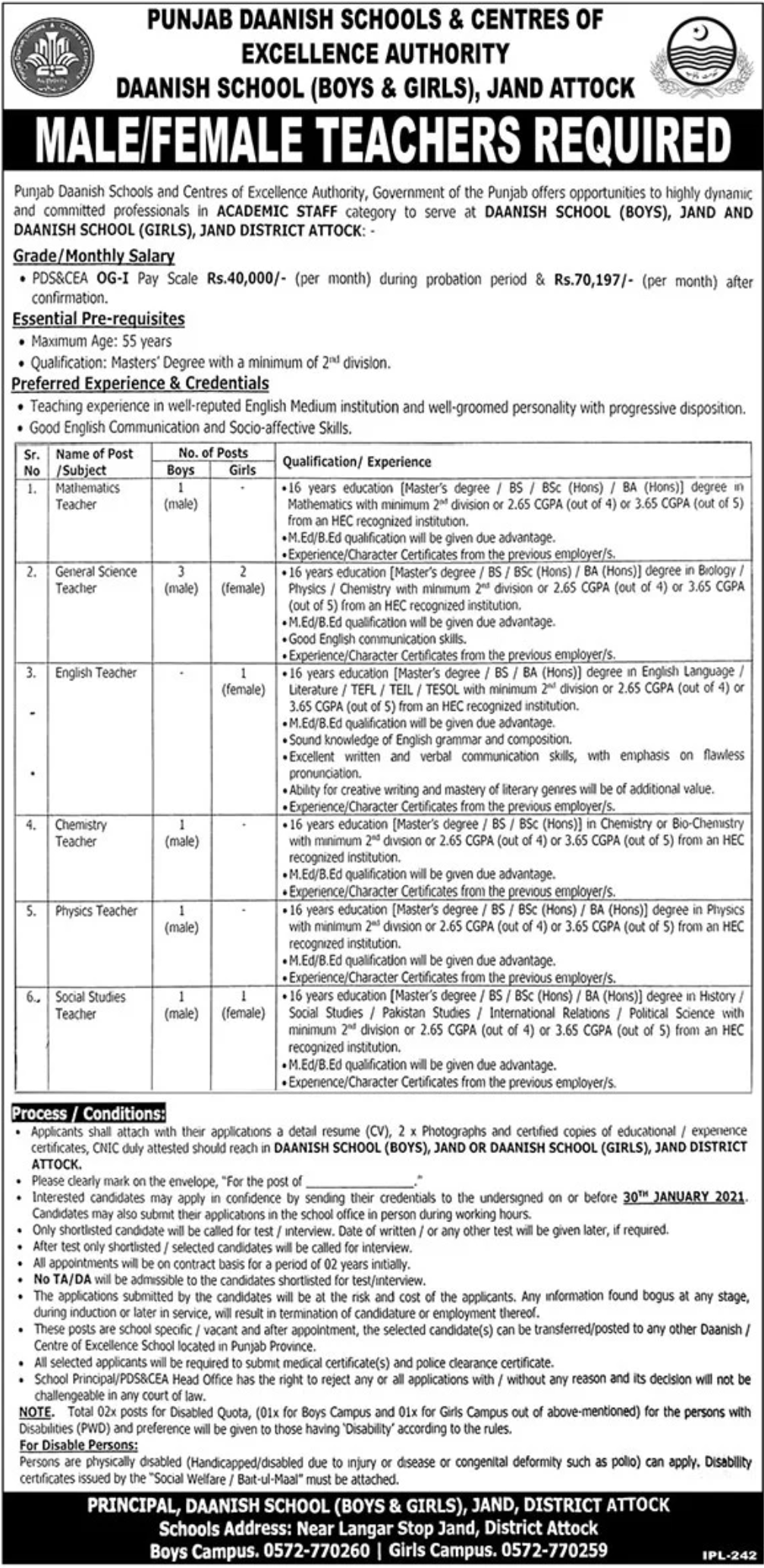 Punjab Daanish Schools & Centres Jobs January 2021