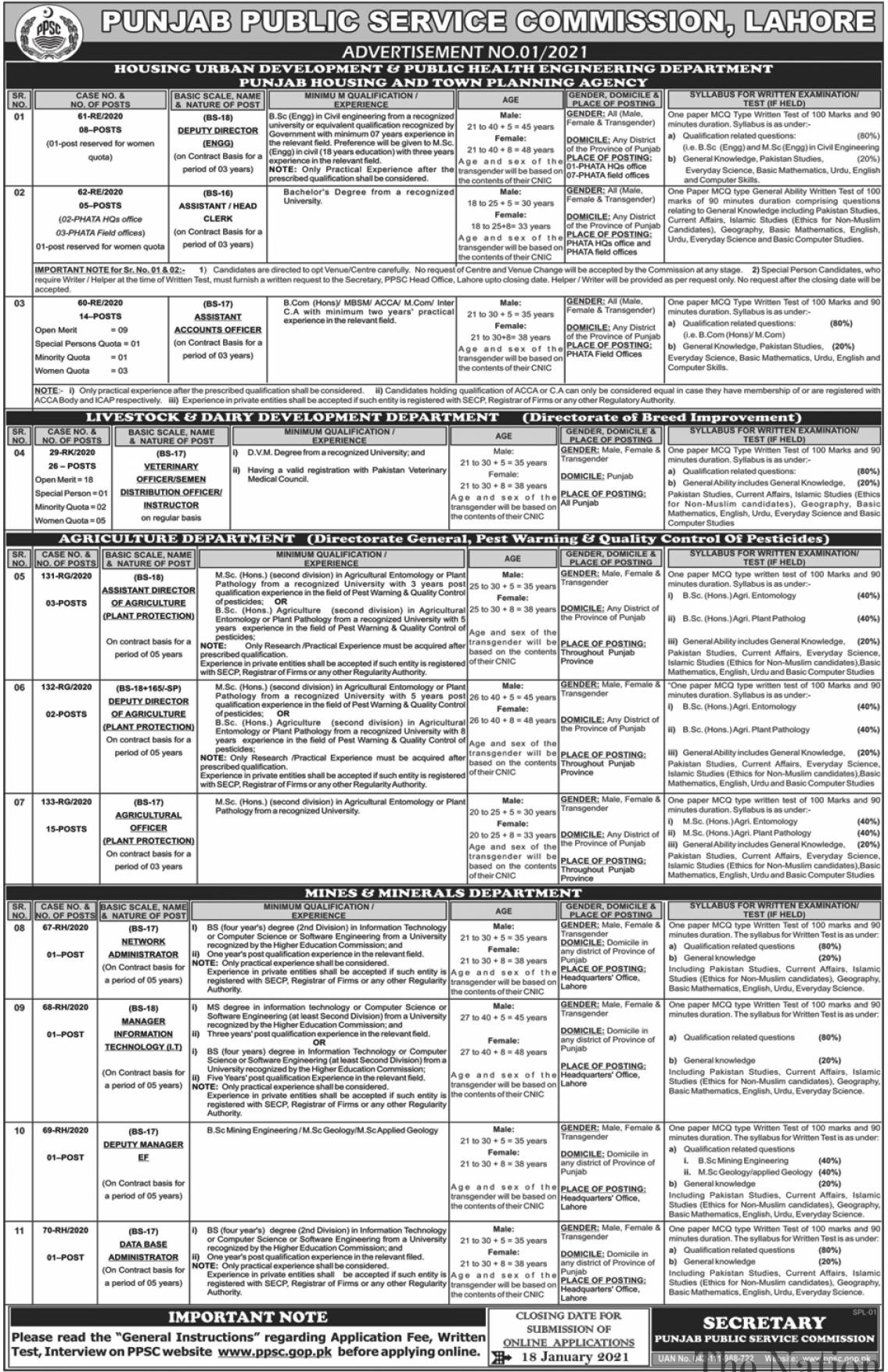 Punjab Public Service Commission PPSC Lahore Jobs January 2021