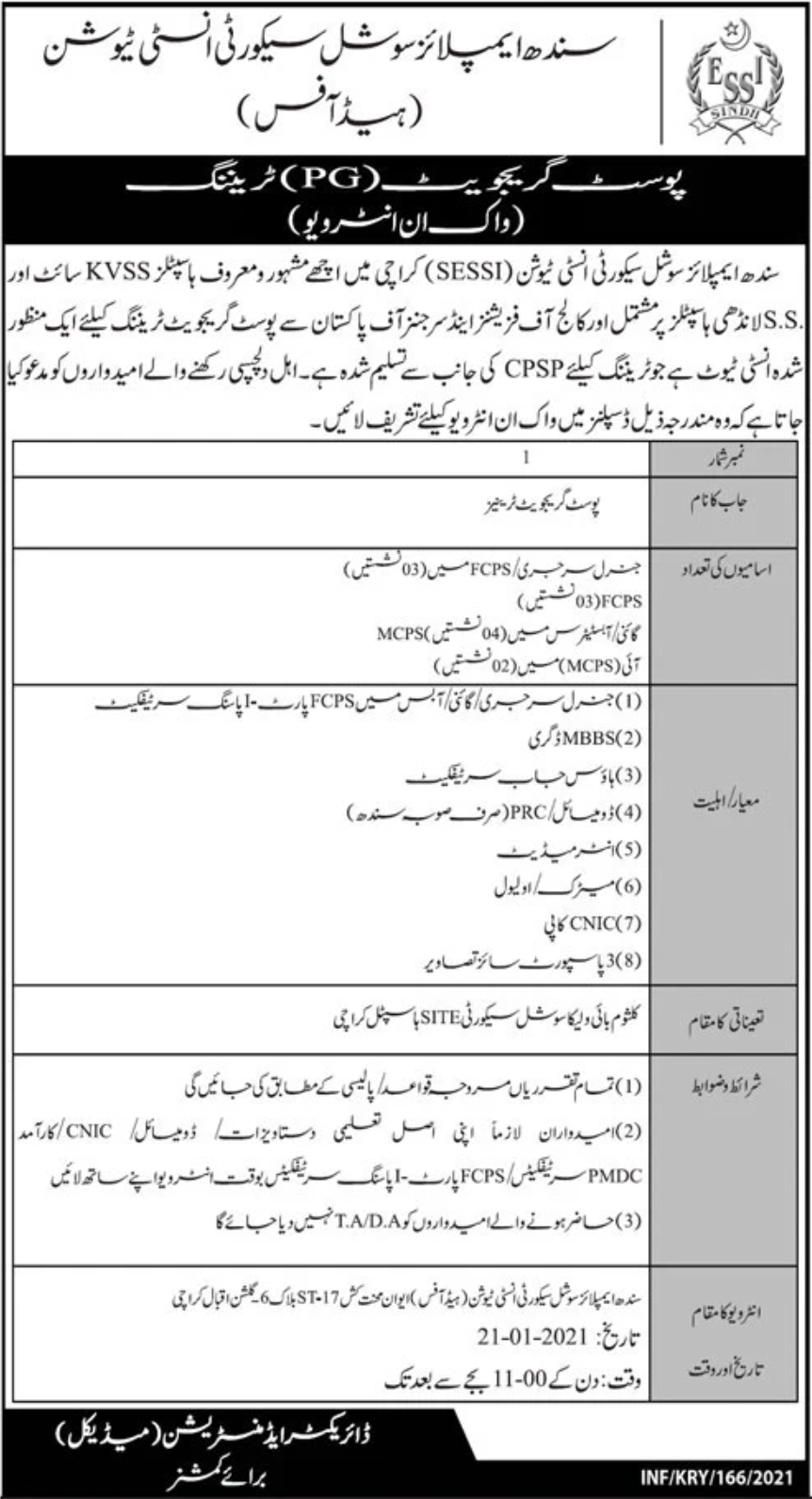 Sindh Employees Social Security Institution Jobs January 2021