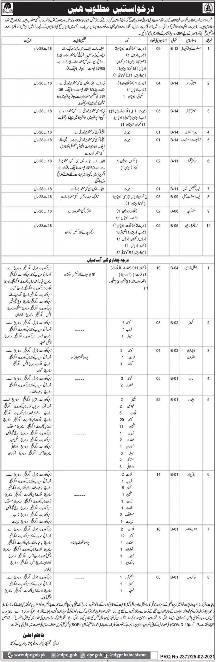 Agriculture Department Jobs February 2021