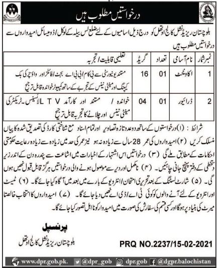 Balochistan Residential College Jobs February 2021