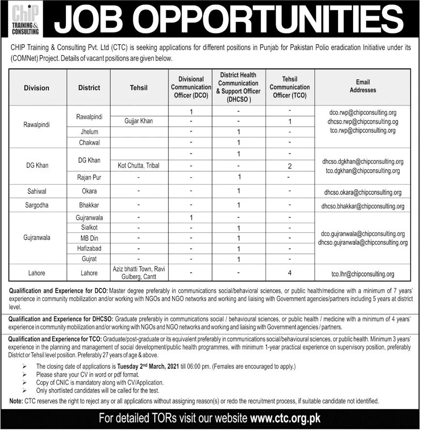 CHIP Training & Consulting Pvt Ltd CTC Jobs February 2021
