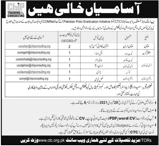 Chip Training & Consulting Private Limited Jobs February 2021
