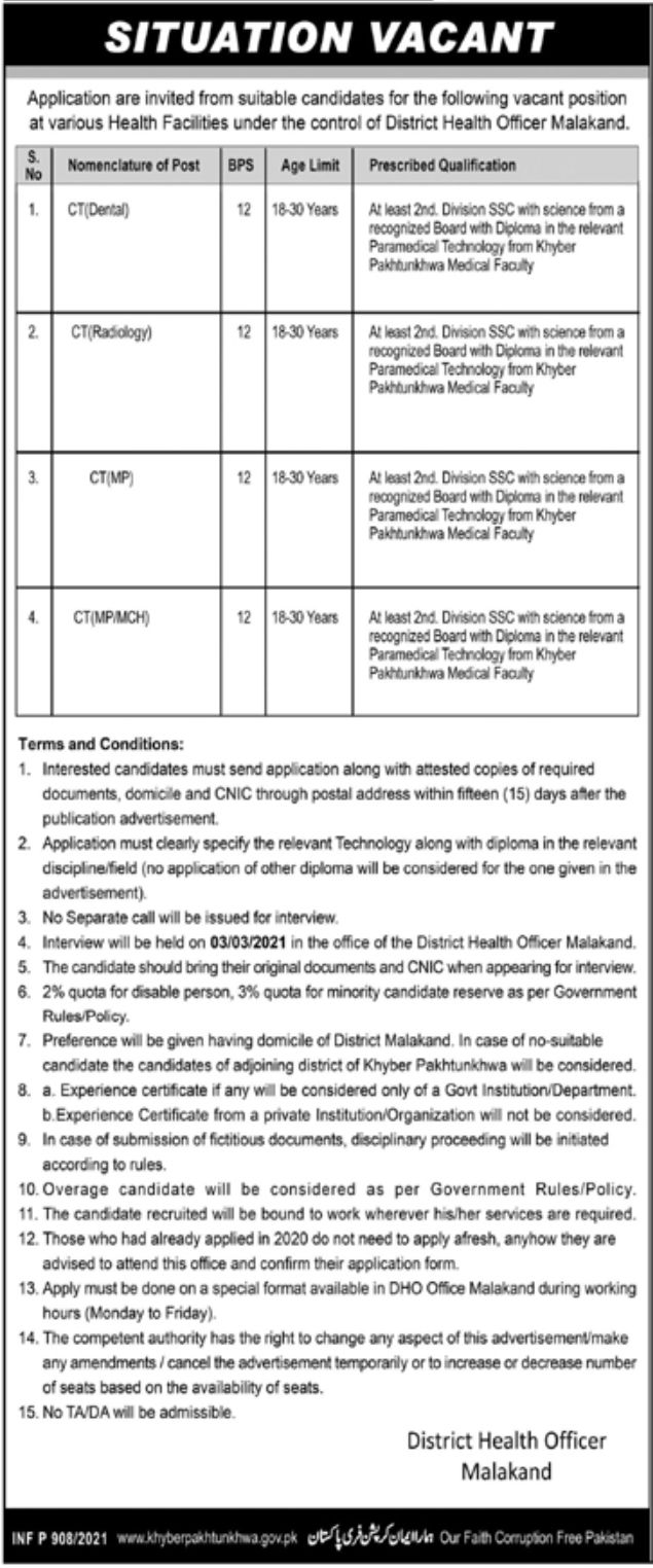 District Health Officer Malakand Jobs February 2021