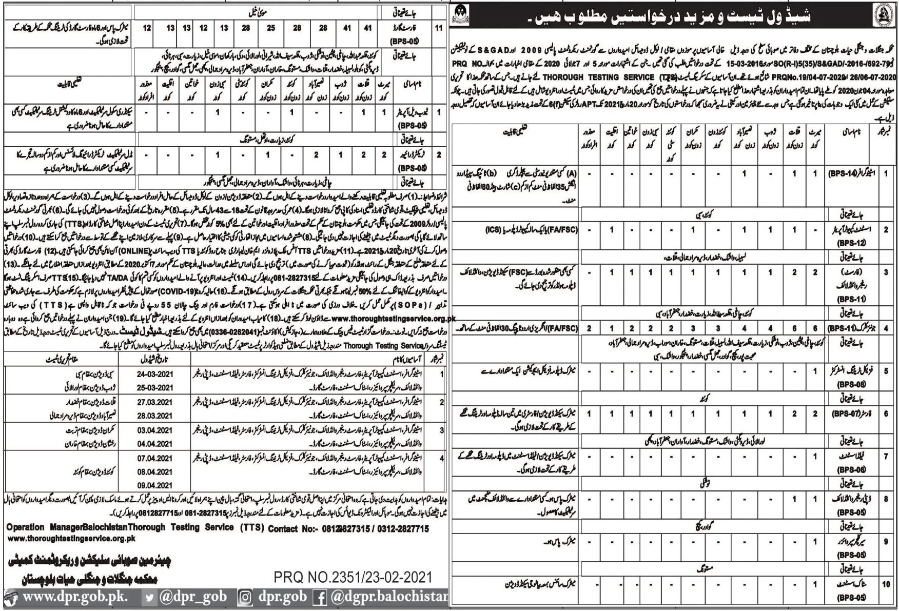 Forest Department Government of Balochistan Jobs February 2021