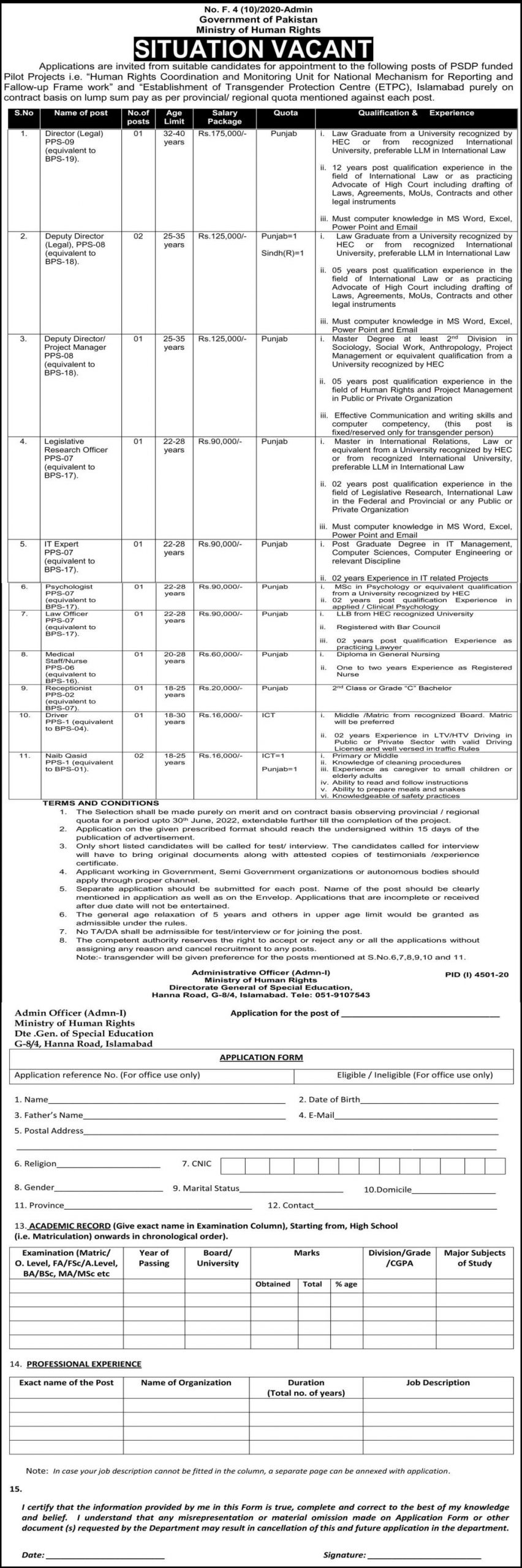 Government of Pakistan Ministry of Human Rights Jobs February 2021