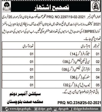 Health Department Balochistan Jobs February 2021