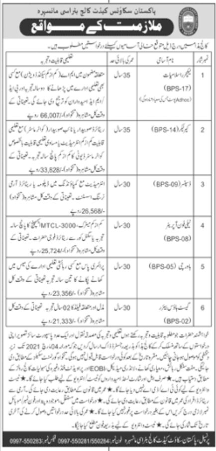 Pakistan Scouts Cadet College Jobs February 2021